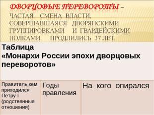 Таблица «Монархи России эпохи дворцовых переворотов»  Правитель,кем приходил