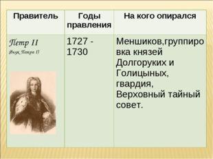 ПравительГоды правленияНа кого опирался Петр II (внук Петра I)1727 - 1730