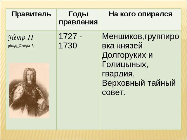 ПравительГоды правленияНа кого опирался Петр II (внук Петра I)1727 - 1730...