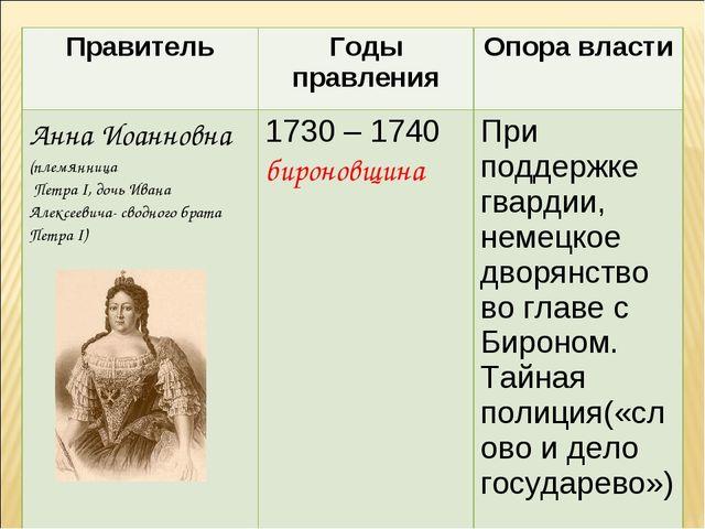 ПравительГоды правленияОпора власти Анна Иоанновна (племянница Петра I, доч...