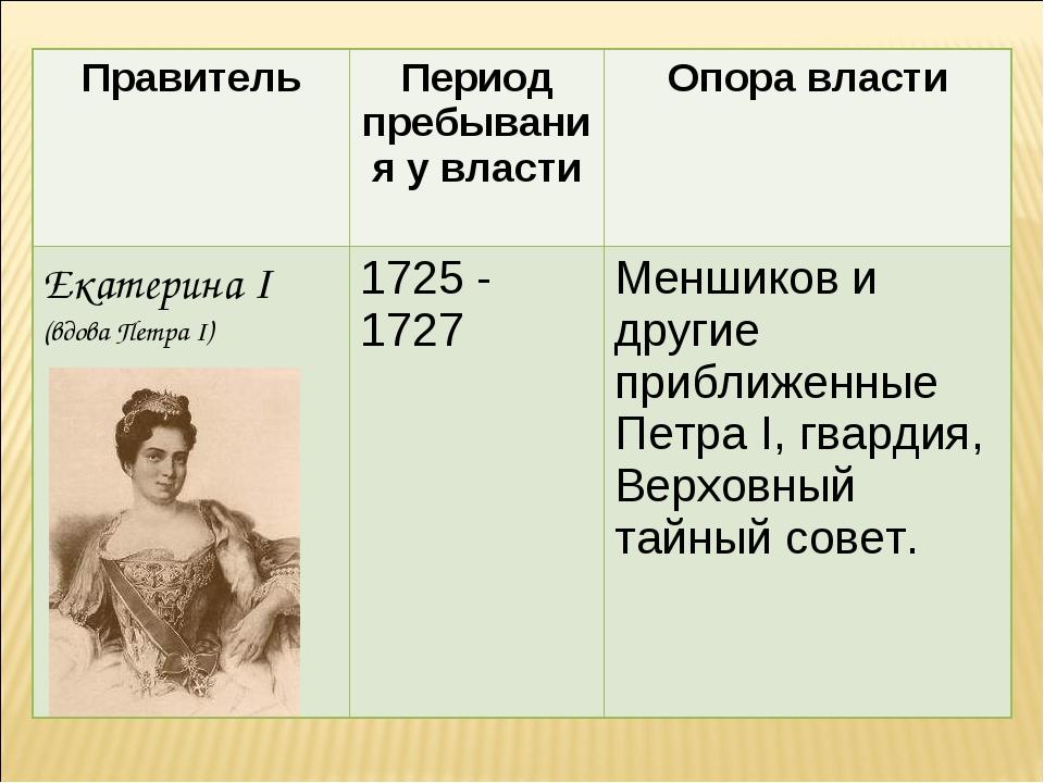 ПравительПериод пребывания у властиОпора власти Екатерина I (вдова Петра I)...