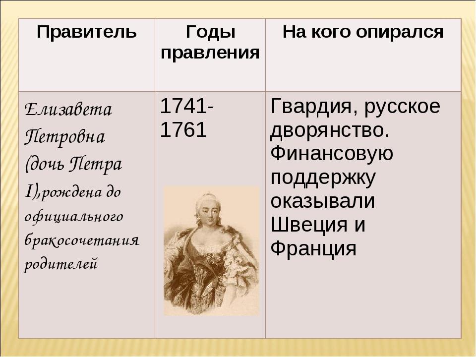 ПравительГоды правленияНа кого опирался Елизавета Петровна (дочь Петра I),р...