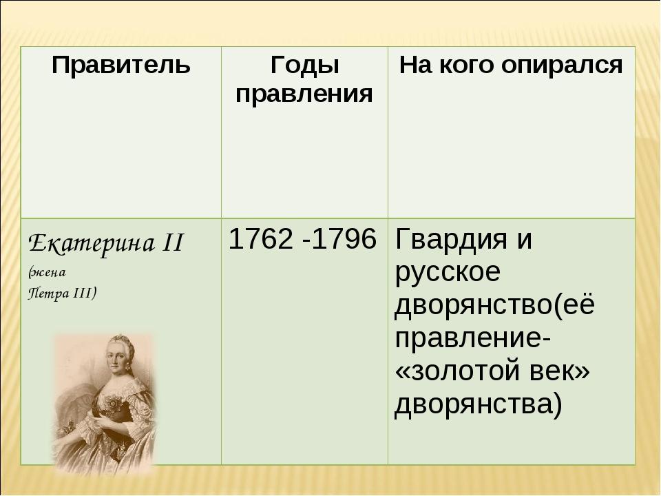 ПравительГоды правленияНа кого опирался Екатерина II (жена Петра III)1762...