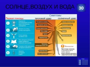 СПОРТ и ФИЗКУЛЬТУРА 40 Категория Ваш ответ Автор презентации Мартынова Ю.В.,у