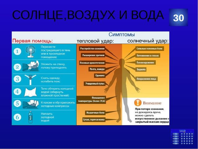 СПОРТ и ФИЗКУЛЬТУРА 40 Категория Ваш ответ Автор презентации Мартынова Ю.В.,у...