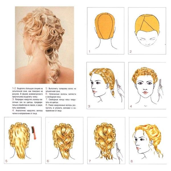 Вечерняя прическа на средние волосы схема