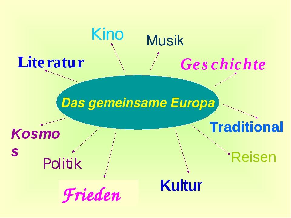 Das gemeinsame Europa Politik Kultur Traditional Literatur Musik Geschichte R...