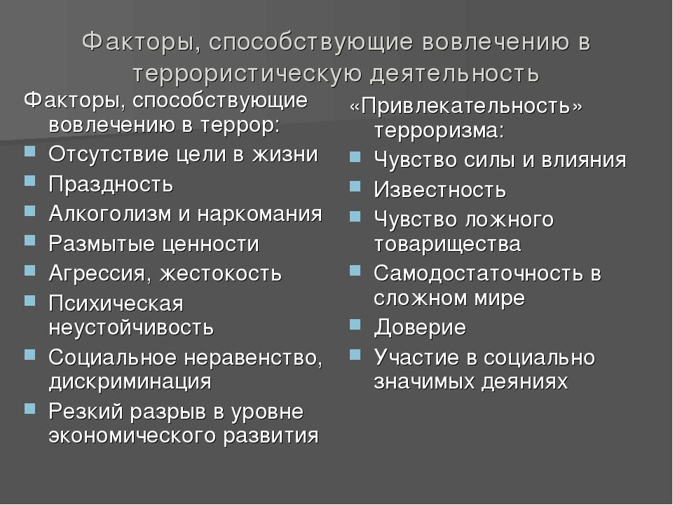 Факторы, способствующие вовлечению в террористическую деятельность Факторы, с...