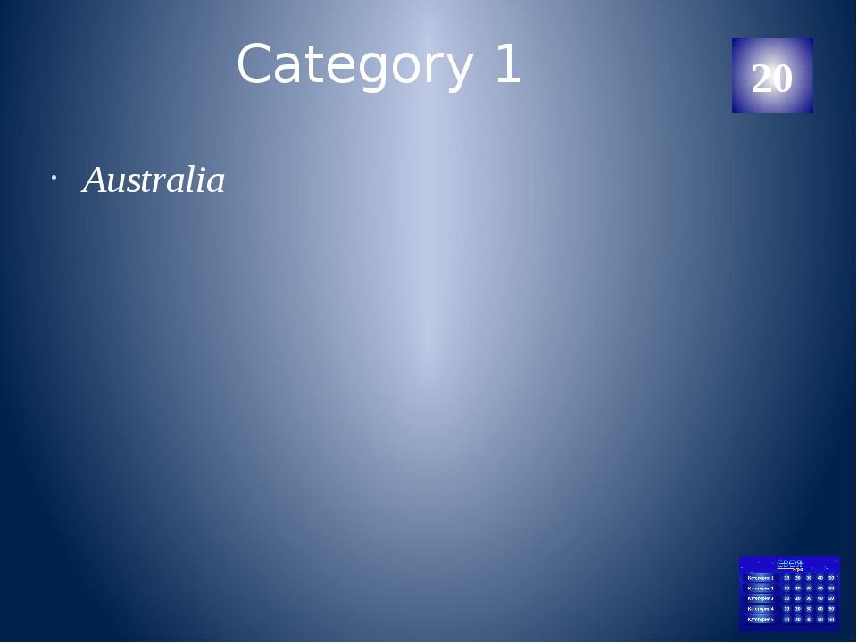Category 1 Australia 20 Категория Ваш ответ