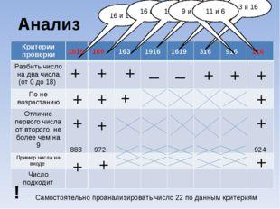 Анализ + 888 + + + + + + 972 + + + _ _ + + + + + 924 + 16 и 16 1616 169 163 1