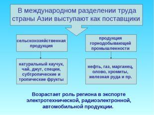 Возрастает роль региона в экспорте электротехнической, радиоэлектронной, авто