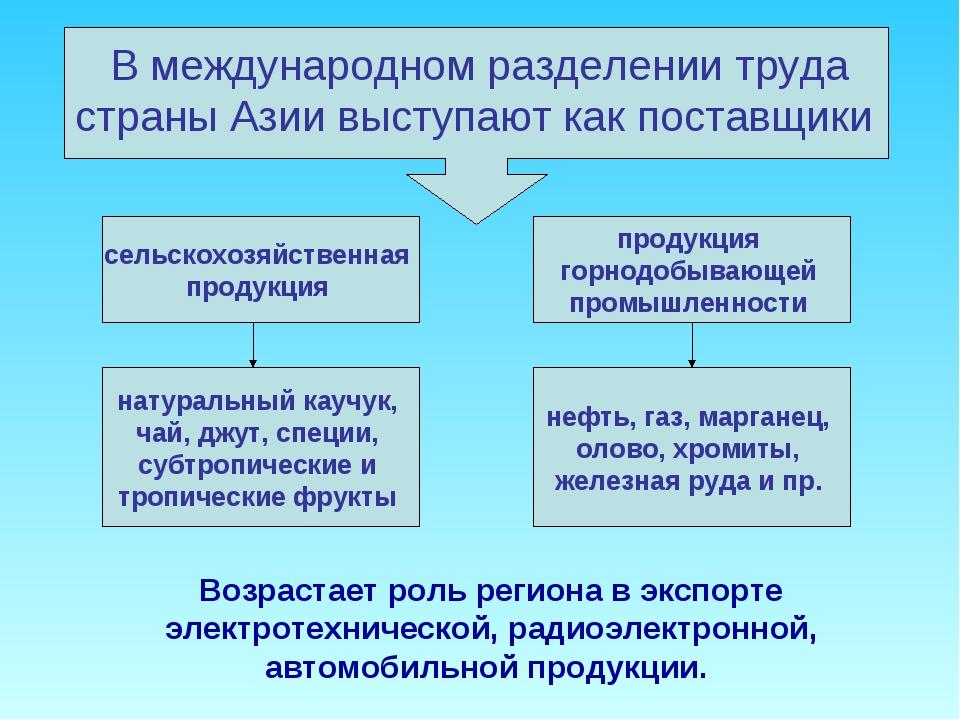 Возрастает роль региона в экспорте электротехнической, радиоэлектронной, авто...