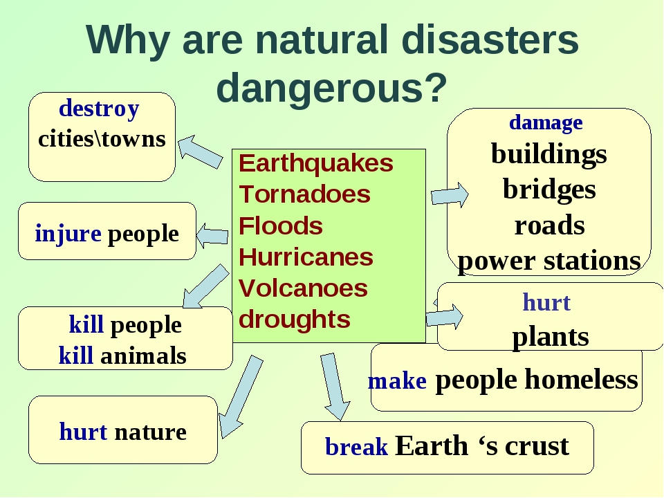 Why are natural disasters dangerous? Earthquakes Tornadoes Floods Hurricanes...