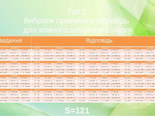 Тур 1: Вибрати правильну відповідь для кожного завдання в рядку S=121 га