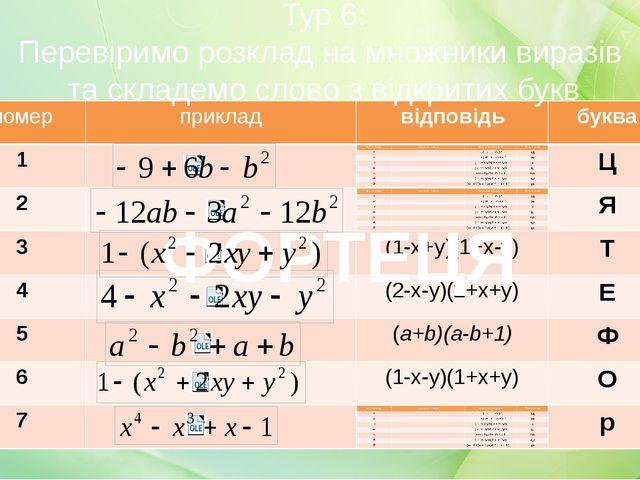 Тур 6: Перевіримо розклад на множники виразів та складемо слово з відкритих б...