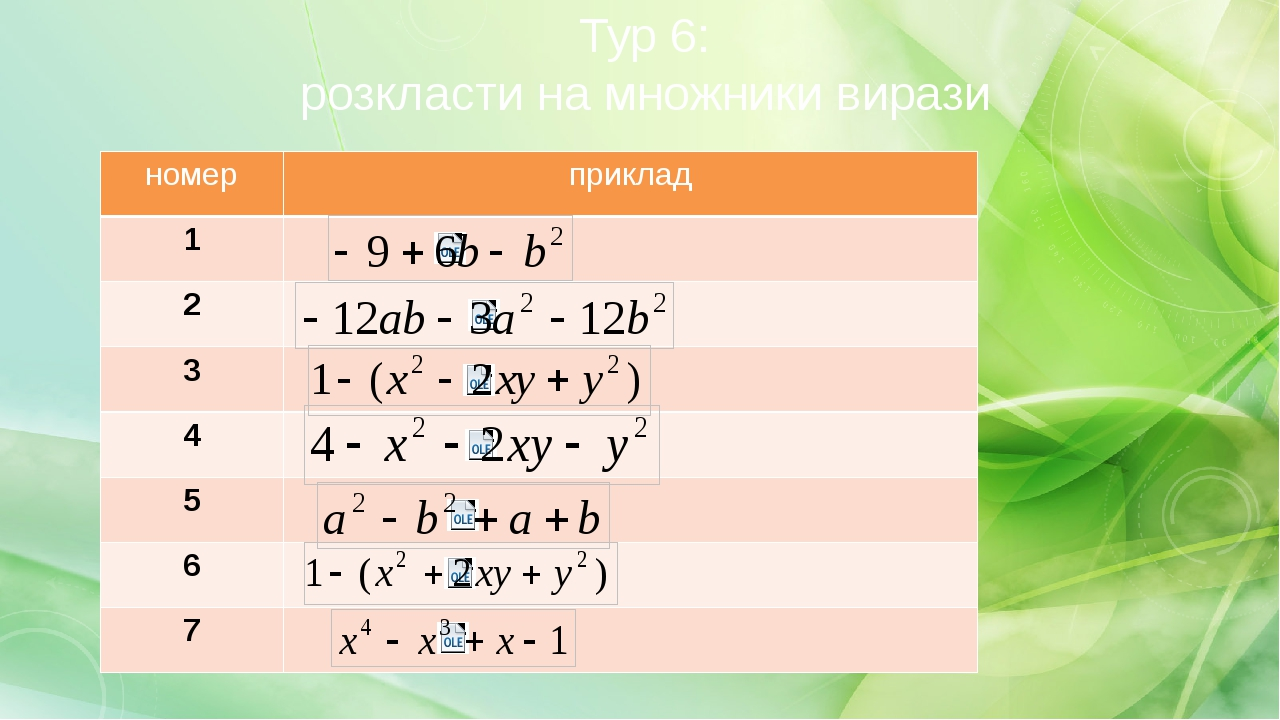 Тур 6: розкласти на множники вирази номер приклад 1 2 3 4 5 6 7