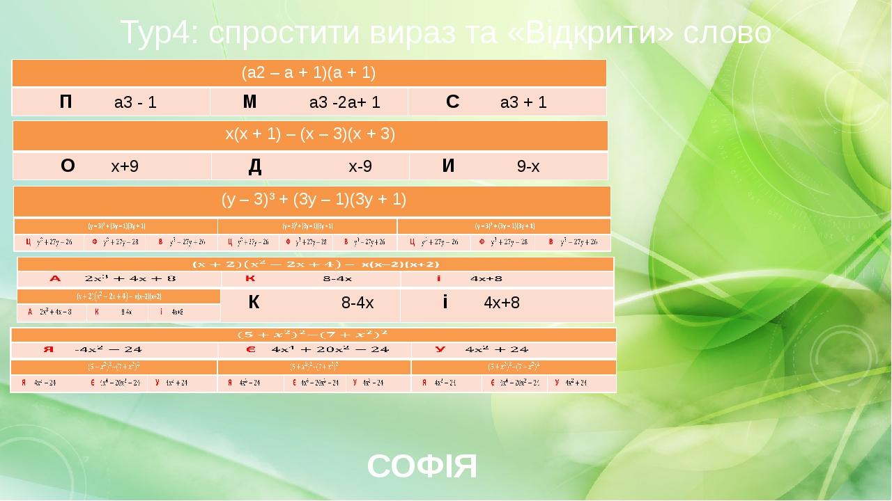 Тур4: спростити вираз та «Відкрити» слово СОФІЯ (a2– a + 1)(a + 1) Пa3-1 Мa3-...