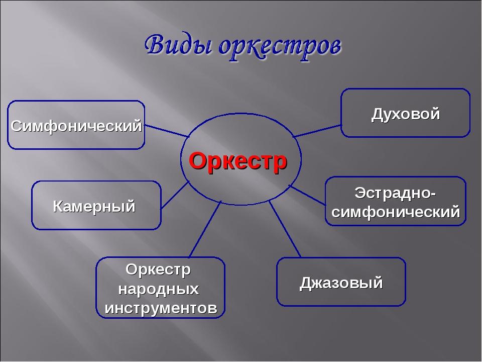 Джазовый Эстрадно- симфонический Оркестр народных инструментов Духовой Камерн...