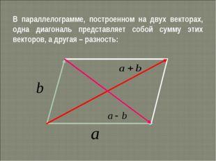 В параллелограмме, построенном на двух векторах, одна диагональ представляет