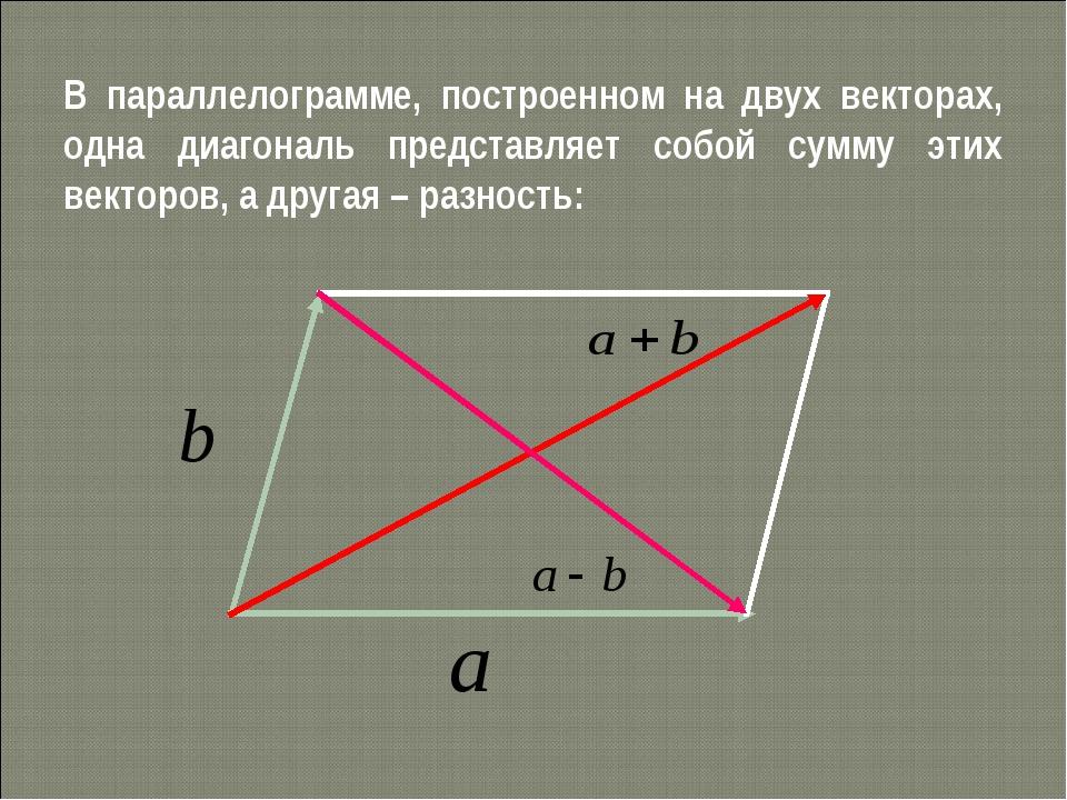 В параллелограмме, построенном на двух векторах, одна диагональ представляет...