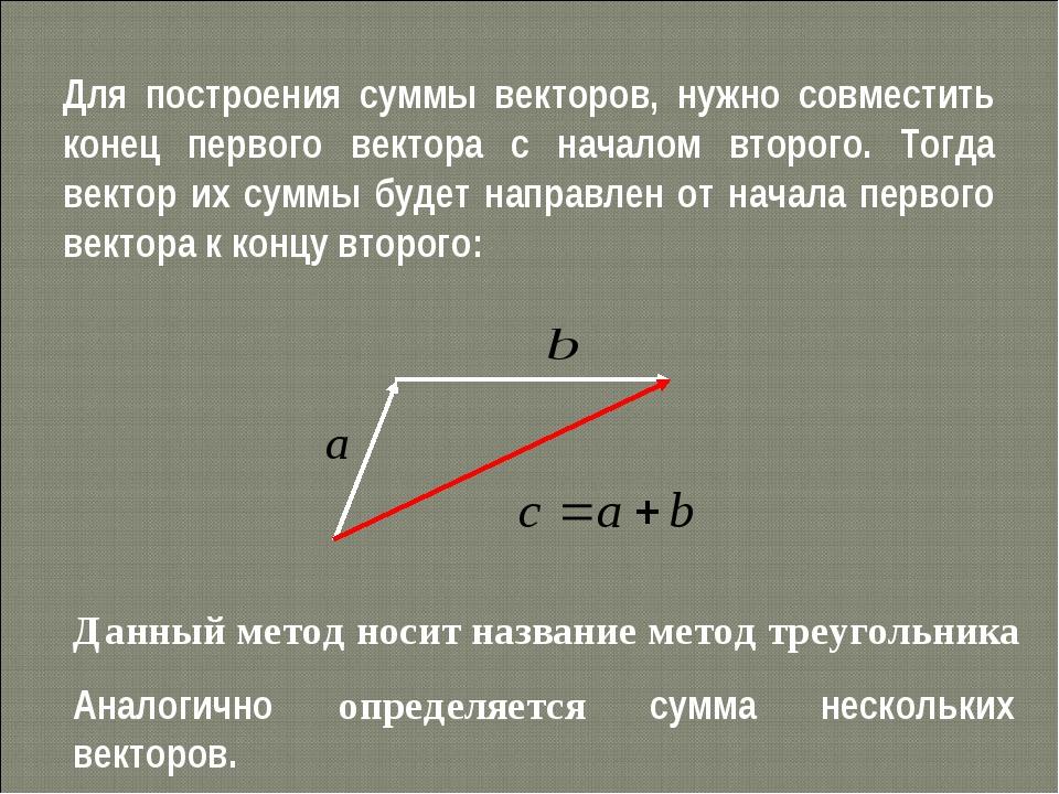 Для построения суммы векторов, нужно совместить конец первого вектора с начал...