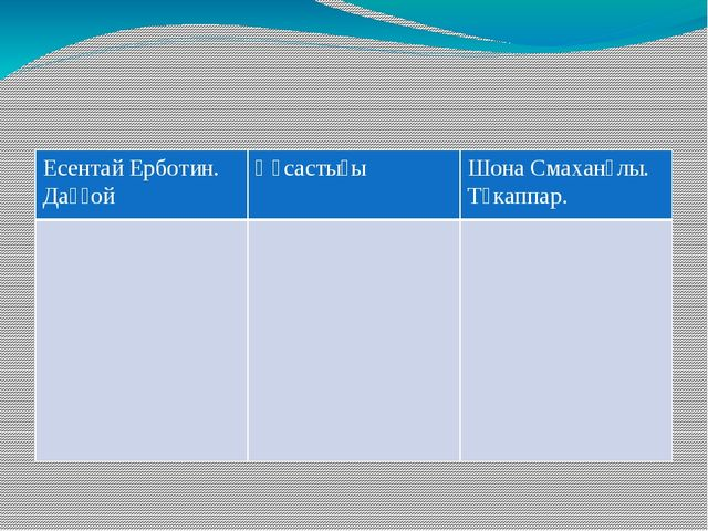 Есентай Ерботин. Даңғой Ұқсастығы Шона Смаханұлы. Тәкаппар.