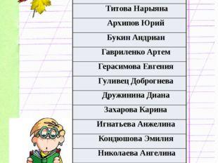 Стр. 19 Андреева Милана ГуляеваАриана ЕлинаАлина Жирков Александр ТитоваНарыя