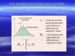 Ультрафиолетовая катастрофа-расхождение результатов классической волновой тео