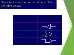 Use a textbook or other resource to fill in the table below: Logic gate Circu
