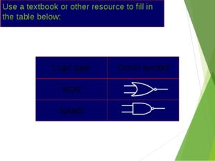 Use a textbook or other resource to fill in the table below: Logic gate Circ