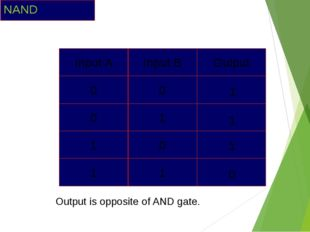 NAND 1 1 1 0 Output is opposite of AND gate. Input A Input B Output 0 0 0 1 1