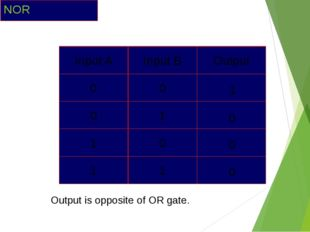 NOR 1 0 0 0 Output is opposite of OR gate. Input A Input B Output 0 0 0 1 1 0