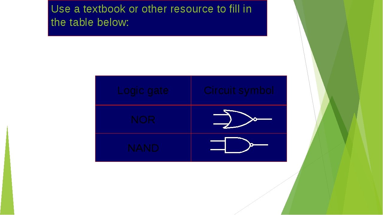 Use a textbook or other resource to fill in the table below: Logic gate Circ...