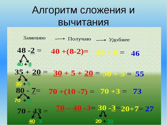 Алгоритм сложения и вычитания