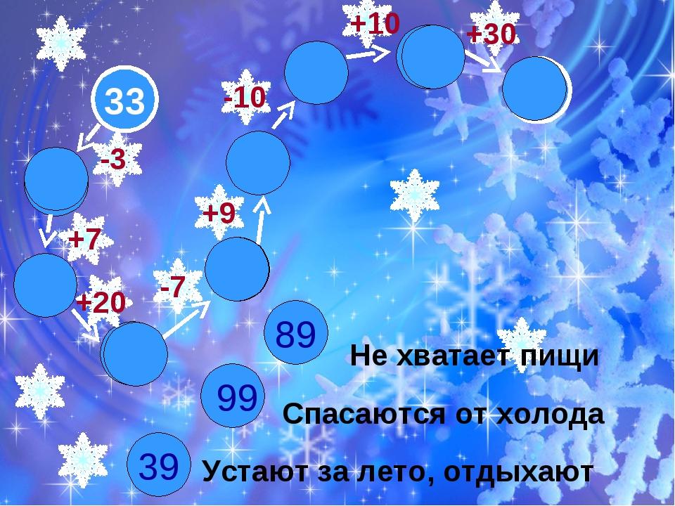33 50 59 57 59 89 49 30 39 89 37 99 -3 +20 +7 +9 -7 +10 +30 -10 Не хватает пи...