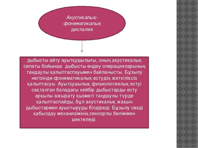 Акустикалық-фонематикалық дислалия дыбысты айту ауытқушылығы, оның акустикал...