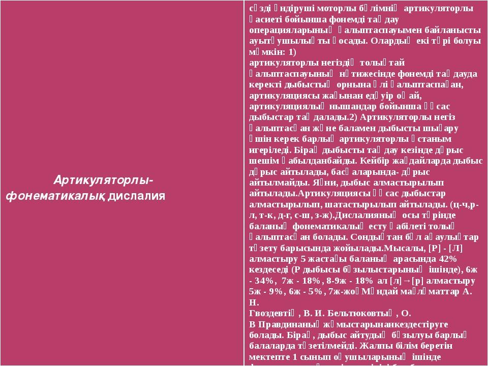 Артикуляторлы-фонематикалықдислалия сөзді өндіруші моторлы бөлімнің артикуля...