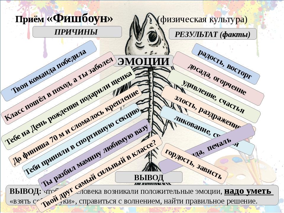 ЭМОЦИИ Приём «Фишбоун» (физическая культура) РЕЗУЛЬТАТ (факты) ПРИЧИНЫ ВЫВОД:...