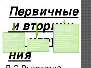 Первичныеивторичныенарушения Л.С.Выготский (1960) Первичный дефект - непос