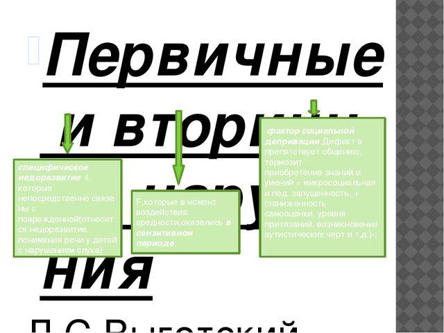 Первичныеивторичныенарушения Л.С.Выготский (1960) Первичный дефект - непос...