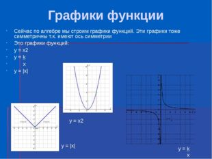 Графики функции Сейчас по алгебре мы строим графики функций. Эти графики тоже