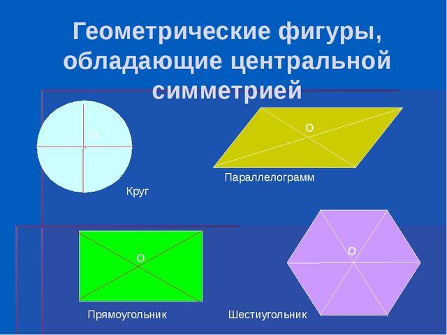 Геометрические фигуры, обладающие центральной симметрией О О О О Круг Паралле...