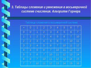3. Таблицы сложения и умножения в восьмеричной системе счисления. Алгоритм Го