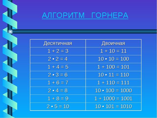 АЛГОРИТМ ГОРНЕРА ДесятичнаяДвоичная 1 + 2 = 31 + 10 = 11 2 • 2 = 410 • 10...