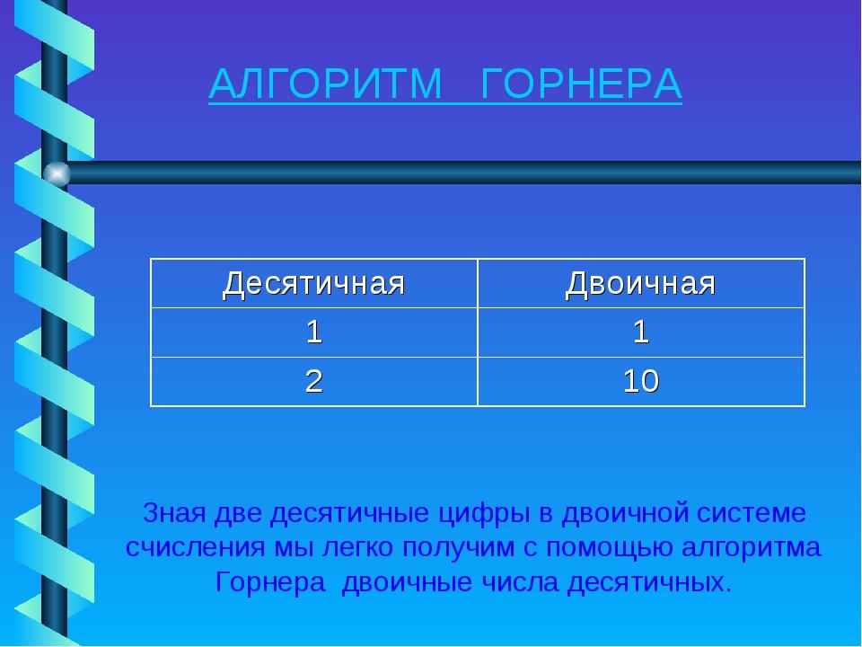 АЛГОРИТМ ГОРНЕРА Зная две десятичные цифры в двоичной системе счисления мы ле...