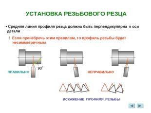 УСТАНОВКА РЕЗЬБОВОГО РЕЗЦА Средняя линия профиля резца должна быть перпендику