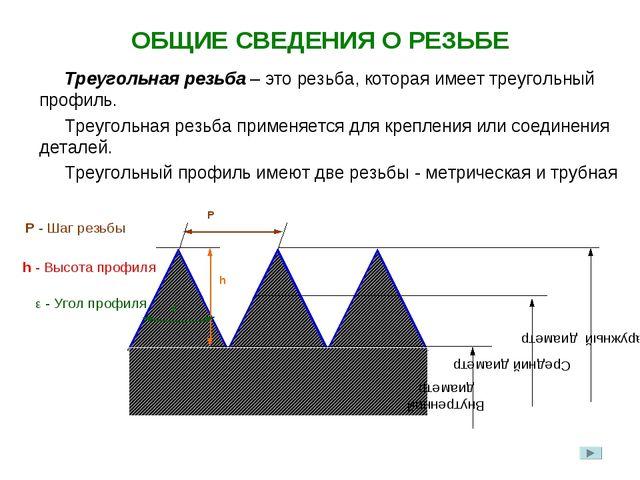 ОБЩИЕ СВЕДЕНИЯ О РЕЗЬБЕ Треугольная резьба – это резьба, которая имеет треуго...