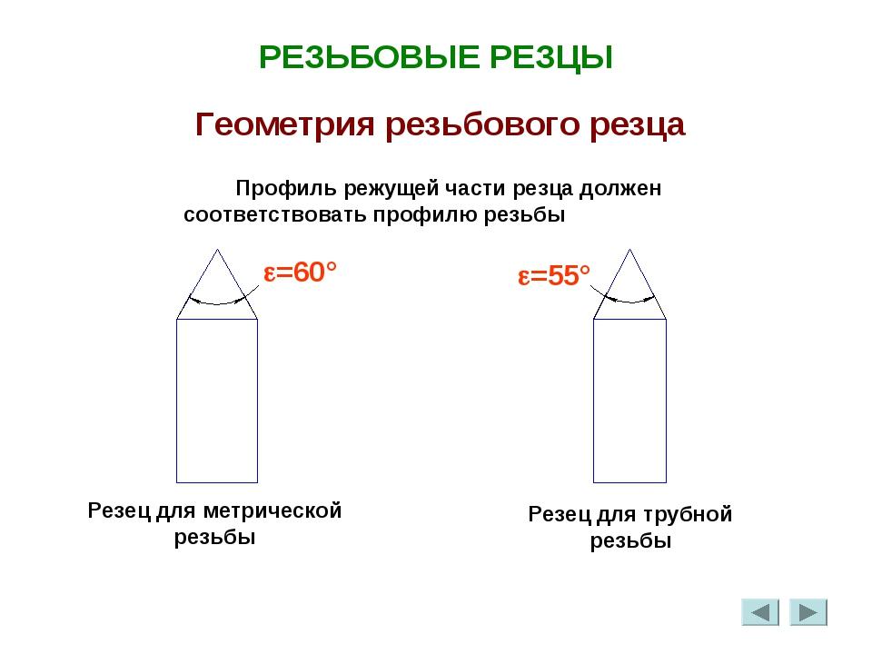 РЕЗЬБОВЫЕ РЕЗЦЫ Геометрия резьбового резца Резец для метрической резьбы Резец...