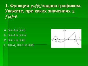 1. Функция y=f(x) задана графиком. Укажите, при каких значениях x f'(x)=0 А.