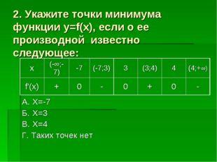 2. Укажите точки минимума функции y=f(x), если о ее производной известно след